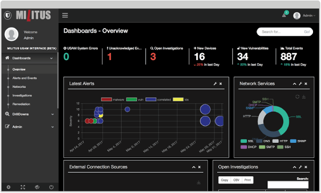 Militus Cybersecurity Solutions - Dashboard